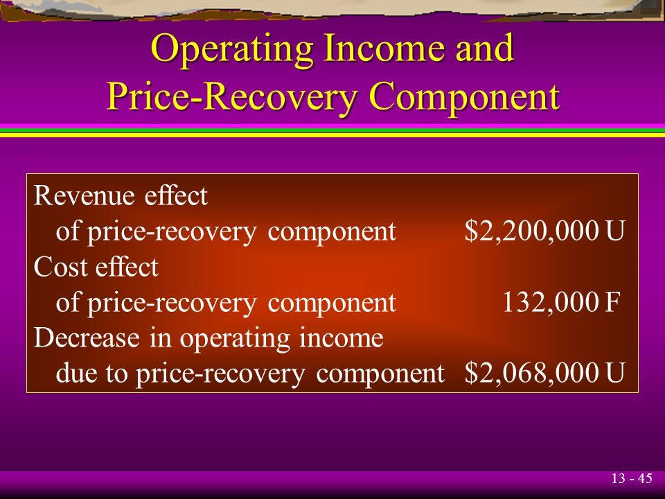 Operating Income and Price-Recovery Component