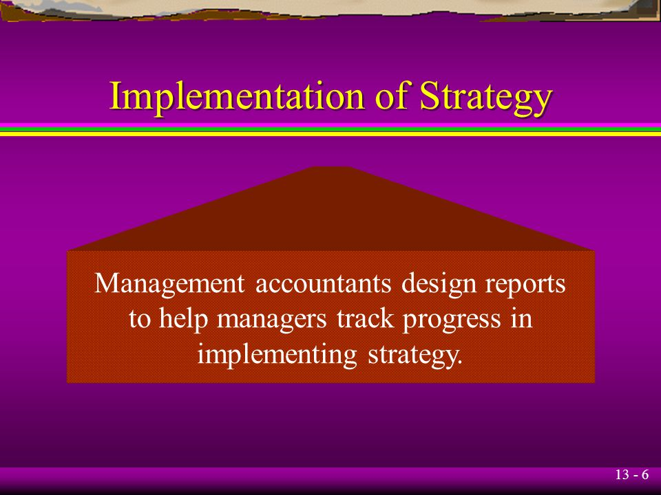 Implementation of Strategy