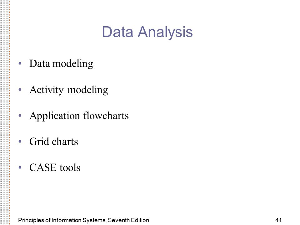Data Analysis Data modeling Activity modeling Application flowcharts