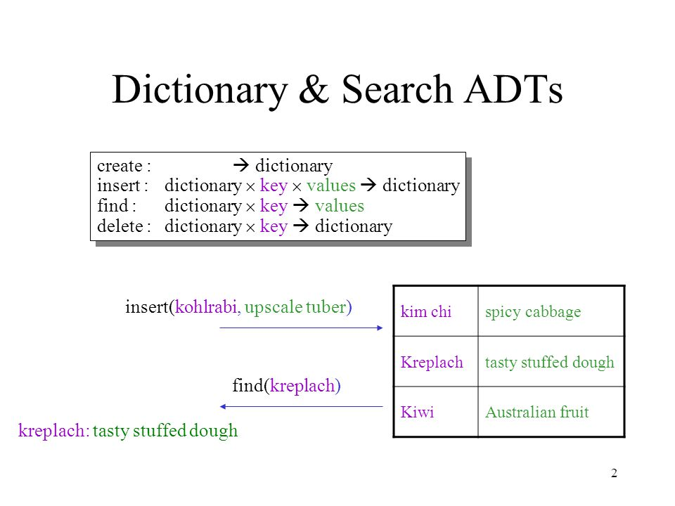dictionary c how to delete key