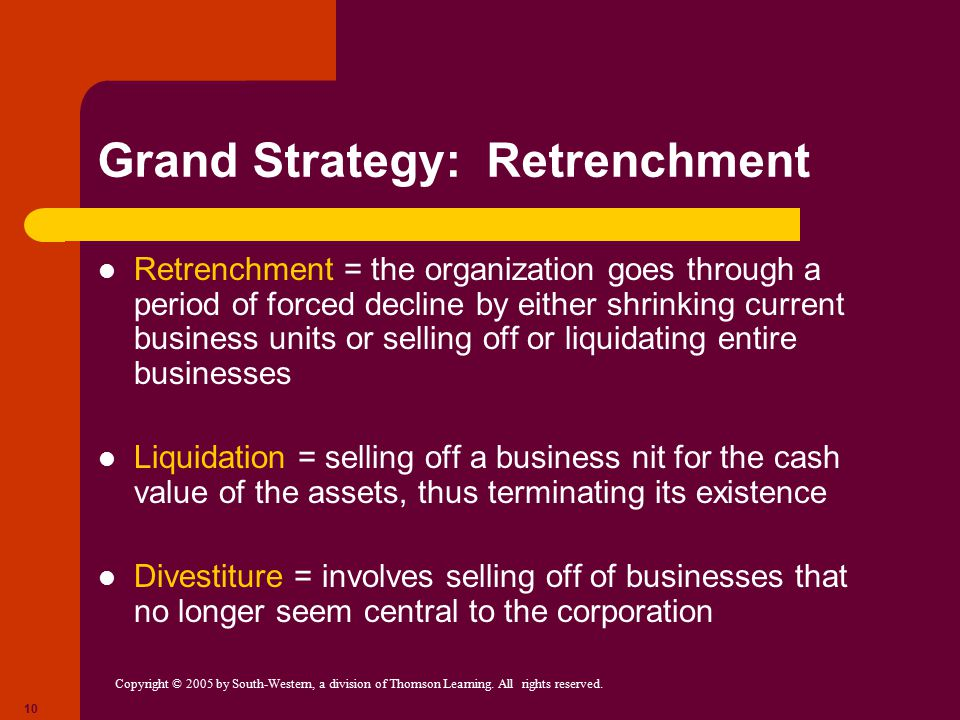 Grand Strategy: Retrenchment