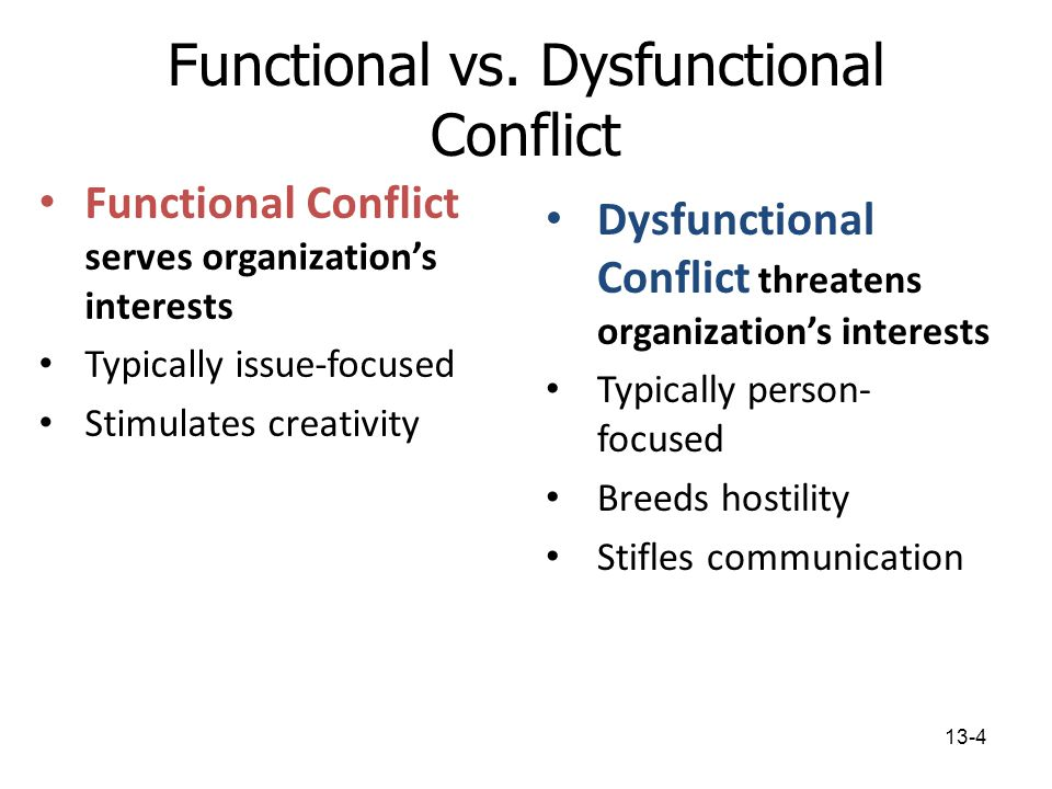 dysfunctional conflict The second type (dysfunctional conflict) is negative by nature and can lead to damages, losses and disasters if not resolved promptly and firmly as they occur disputes, disagreements, conflicting interests, unhealthy competition ,,,, and others) are just some example of this type of conflicts that may lead to crisis if not managed/resolved in .