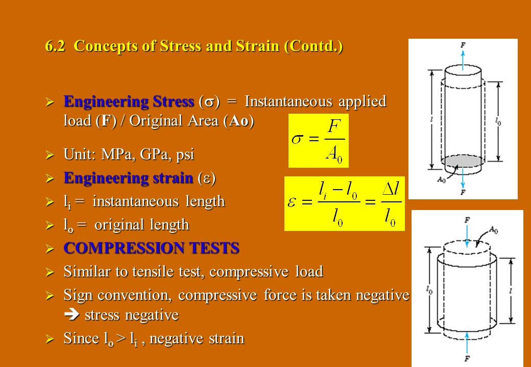 concept of stress and strain pdf