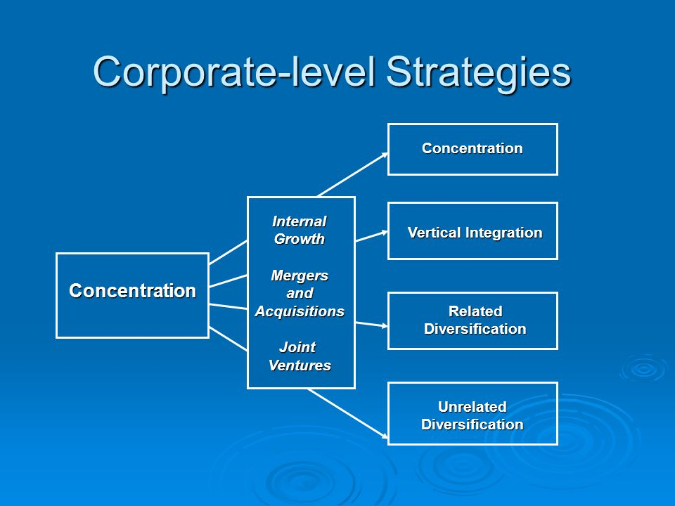 corporate level strategy of unilever Unilever's strategy is to build a corporate culture that makes a difference by acting in a certain way, both environmentally and by meeting consumers' needs whether the company will reach its overall goal to double the size of the company remains to be seen.