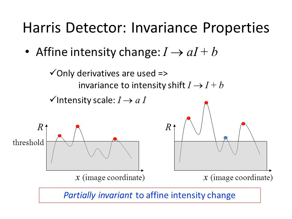 Harris Detector: Invariance Properties
