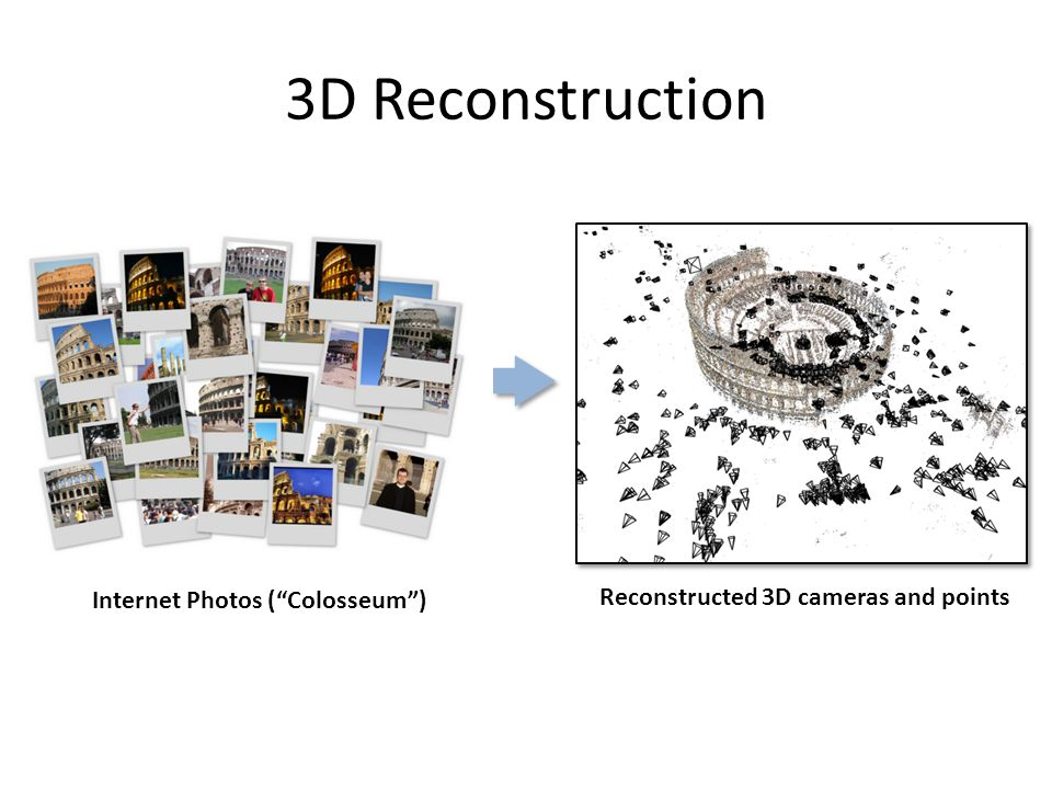 Reconstructed 3D cameras and points