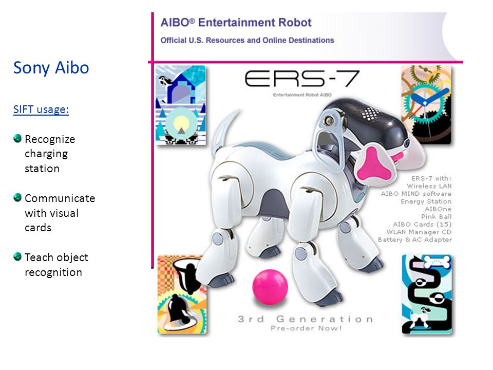 Sony Aibo SIFT usage: Recognize charging station Communicate