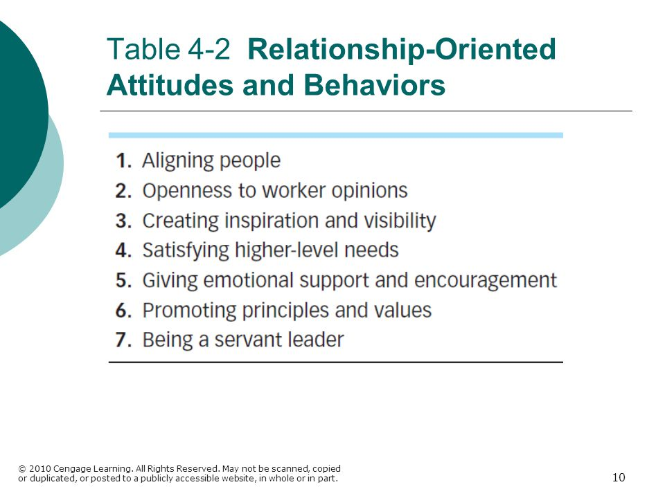 relationship oriented attitudes and behaviors by which people
