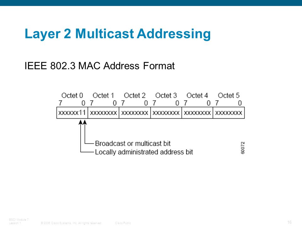 how to know if adress if broadcast multicast or host