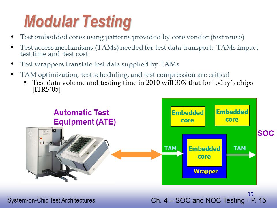 Automatic Test Equipment : System network on chip ppt download