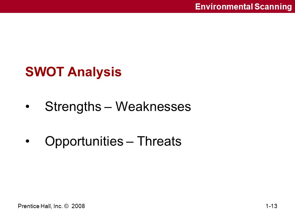 Strengths – Weaknesses Opportunities – Threats