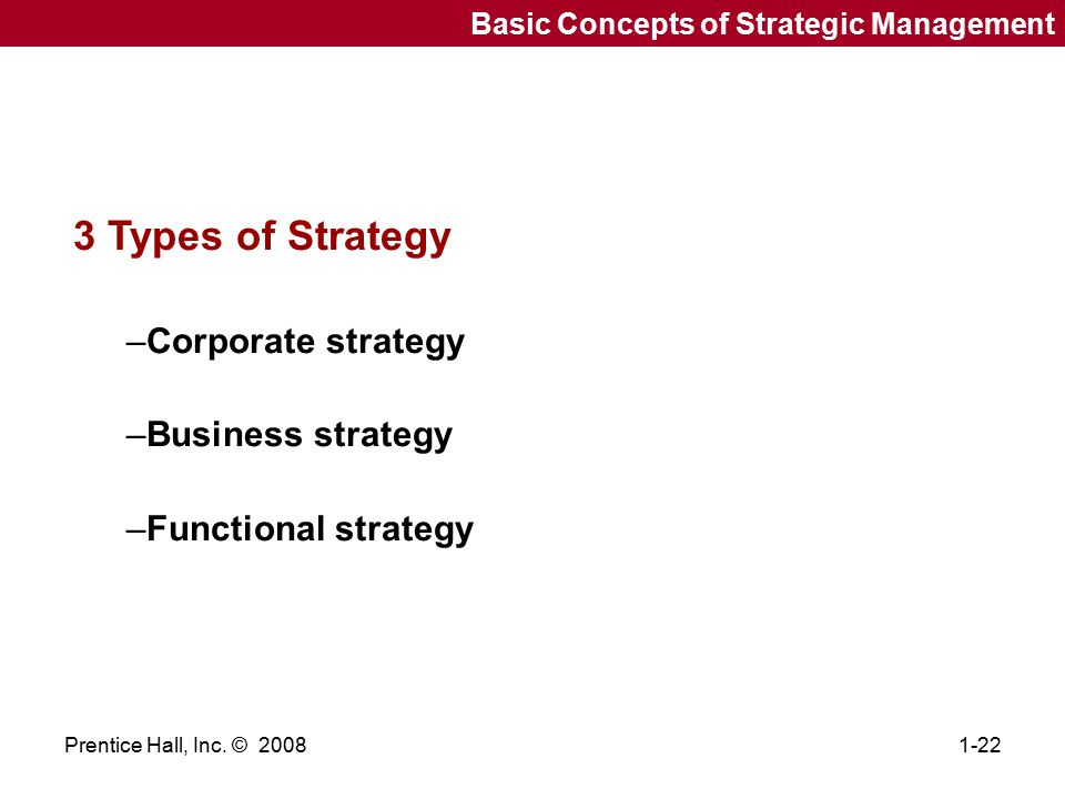 3 Types of Strategy Corporate strategy Business strategy