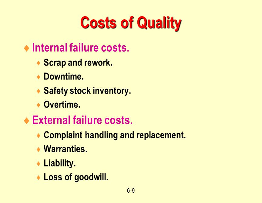 external failure and internal failure cost Internal and external failure categories internal failure costs failure costs occurring prior to  external failure costs failure costs occurring after delivery.