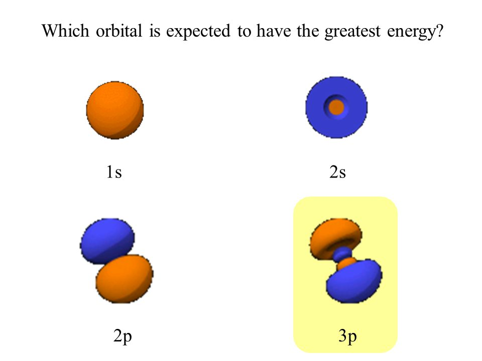 Which orbital is expected to have the greatest energy