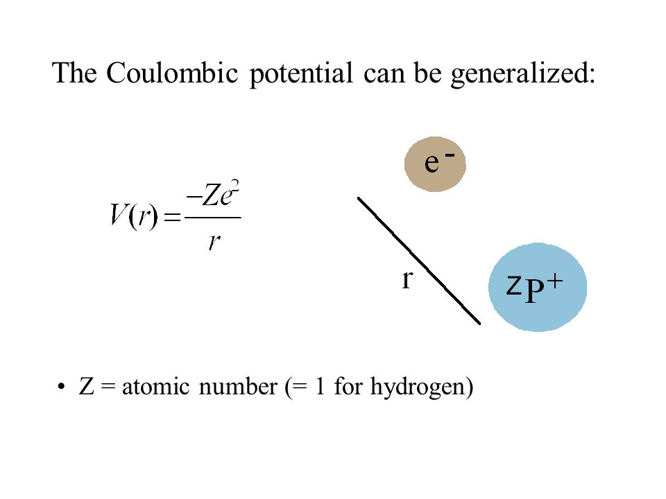 The Coulombic potential can be generalized: