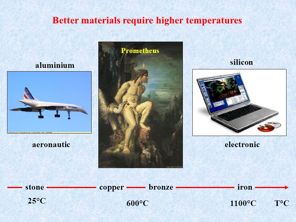 Better materials require higher temperatures