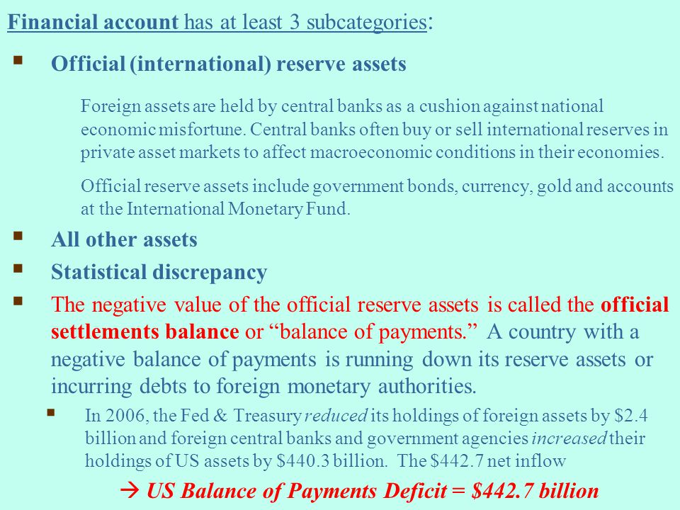  US Balance of Payments Deficit = $442.7 billion