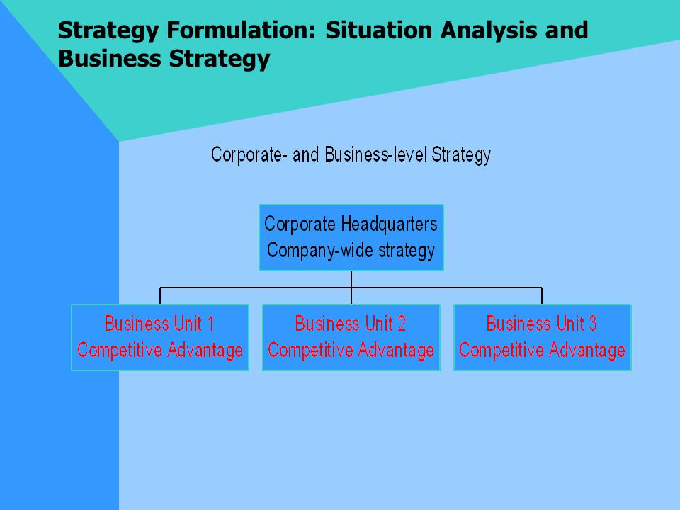strategy formulation situation analysis and business strategy ppt