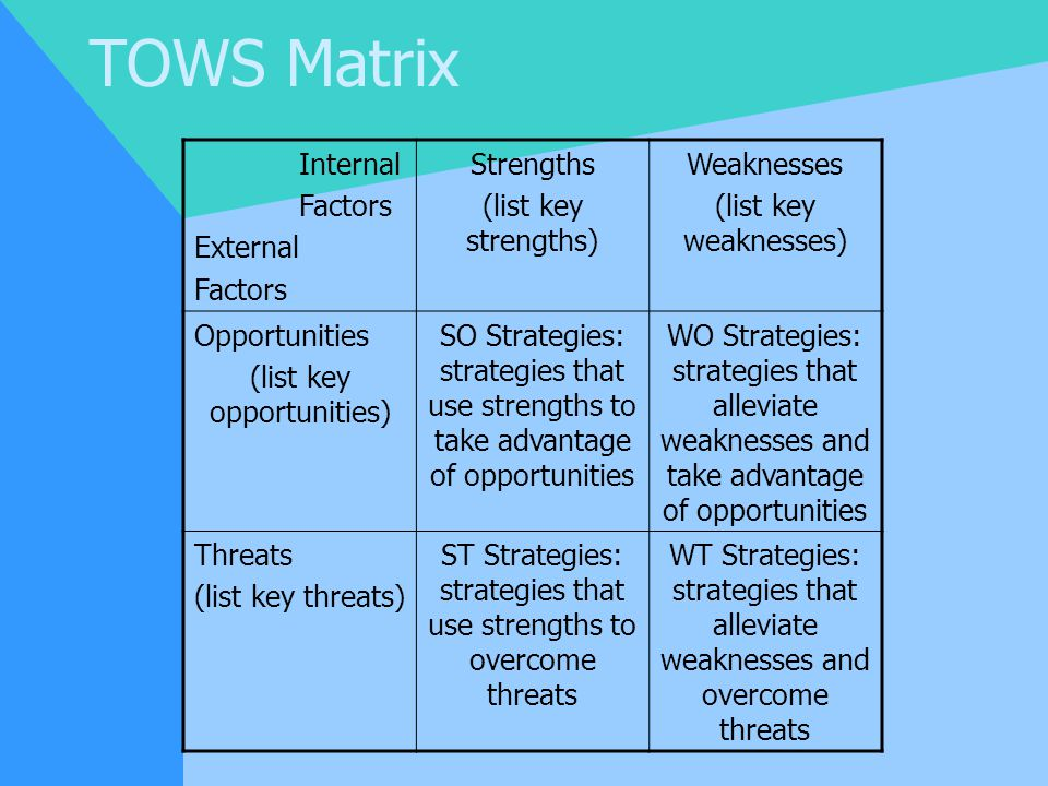 qantas tows matrix A swot analysis is a planning tool which seeks to identify the strengths, weaknesses, opportunities and threats involved in a project or business it's a model for matching an organisation's goals, programmes and capacities to the social environment in which it operates the factsheet examines the.