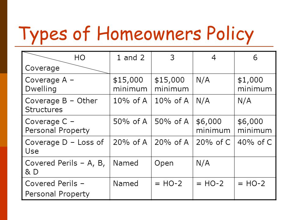Homeowners Insurance For Personal Property