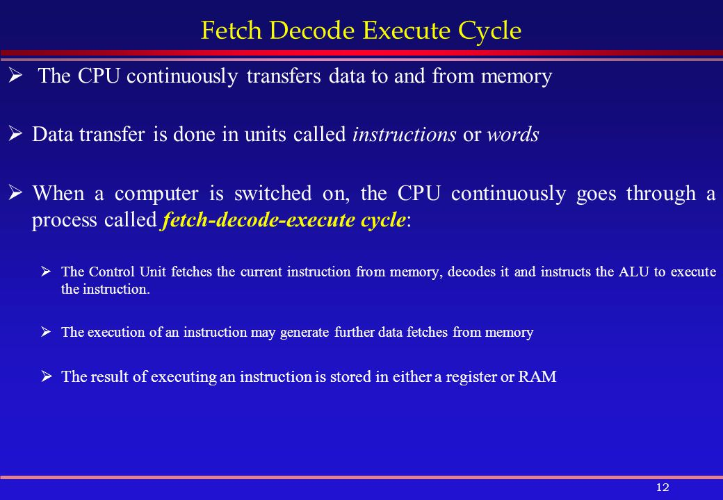 Fetch Decode Execute Cycle