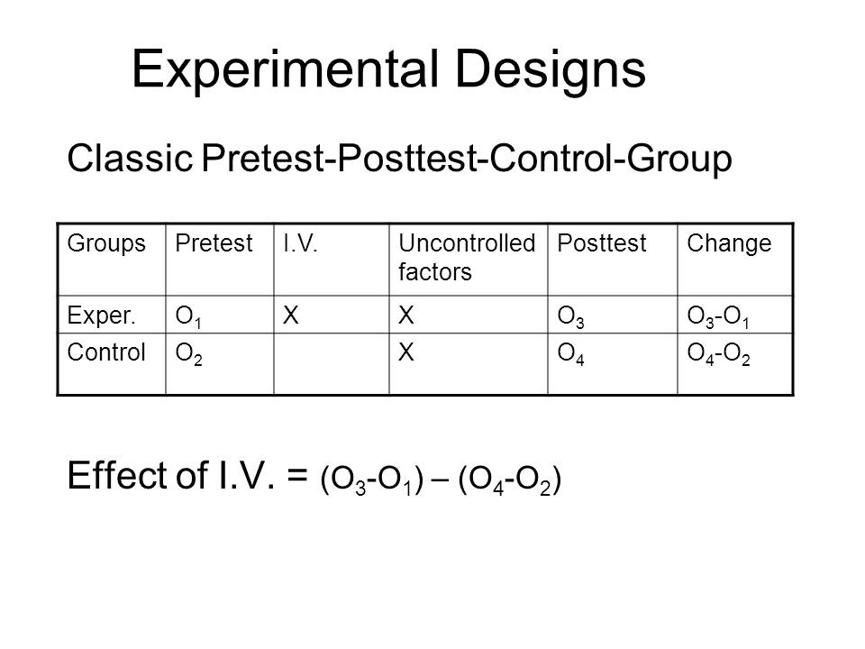Experimental Designs Classic Pretest-Posttest-Control-Group