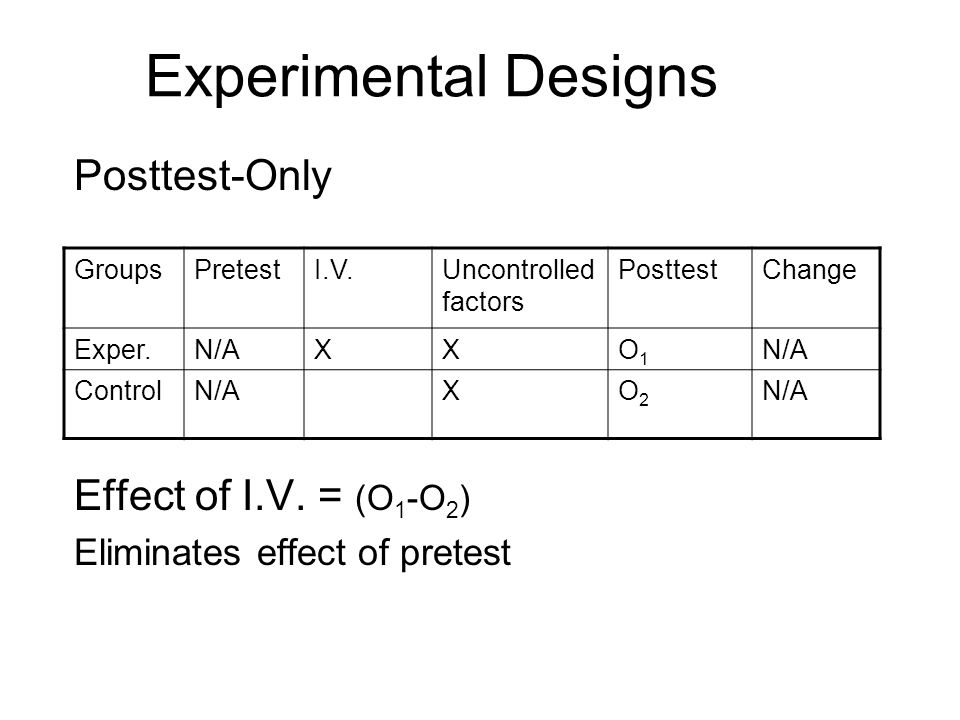 Experimental Designs Posttest-Only Effect of I.V. = (O1-O2)