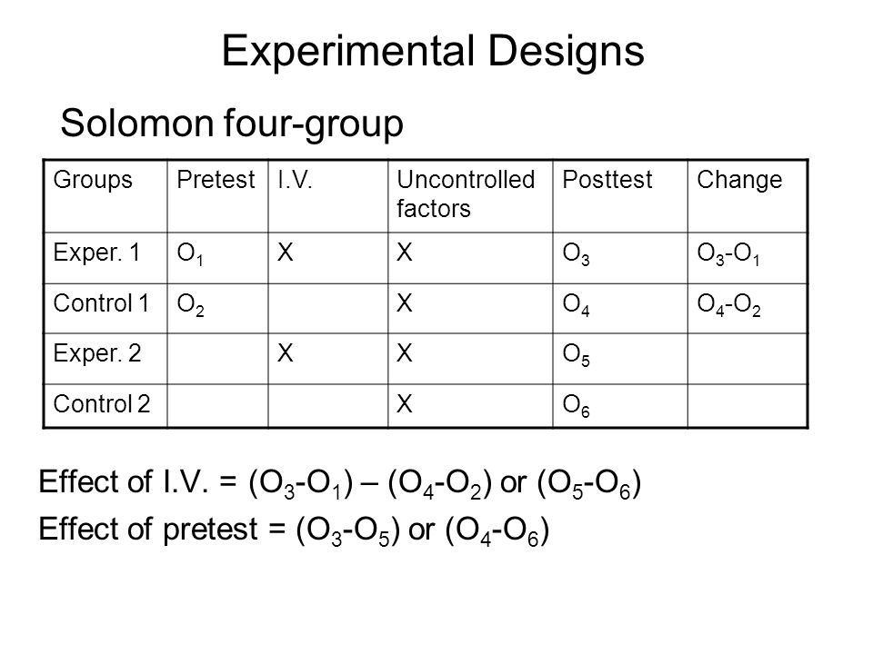 Experimental Designs Solomon four-group
