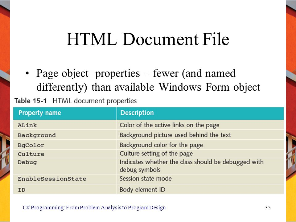 HTML Document File Page object properties – fewer (and named differently) than available Windows Form object.