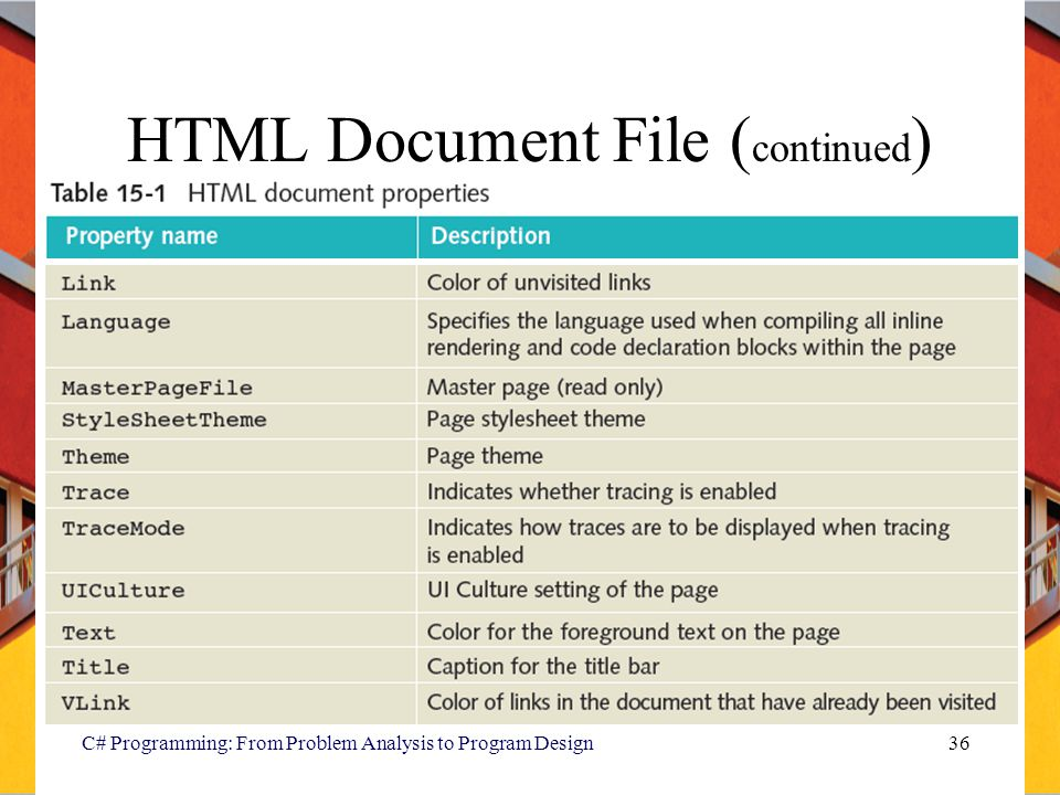 HTML Document File (continued)