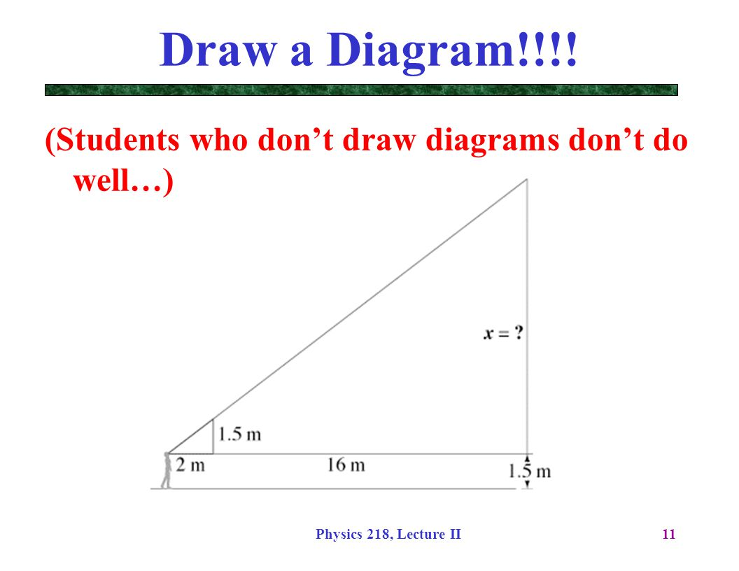 Excellent draw physics diagrams online photos electrical circuit draw free body diagram online dolgular pooptronica