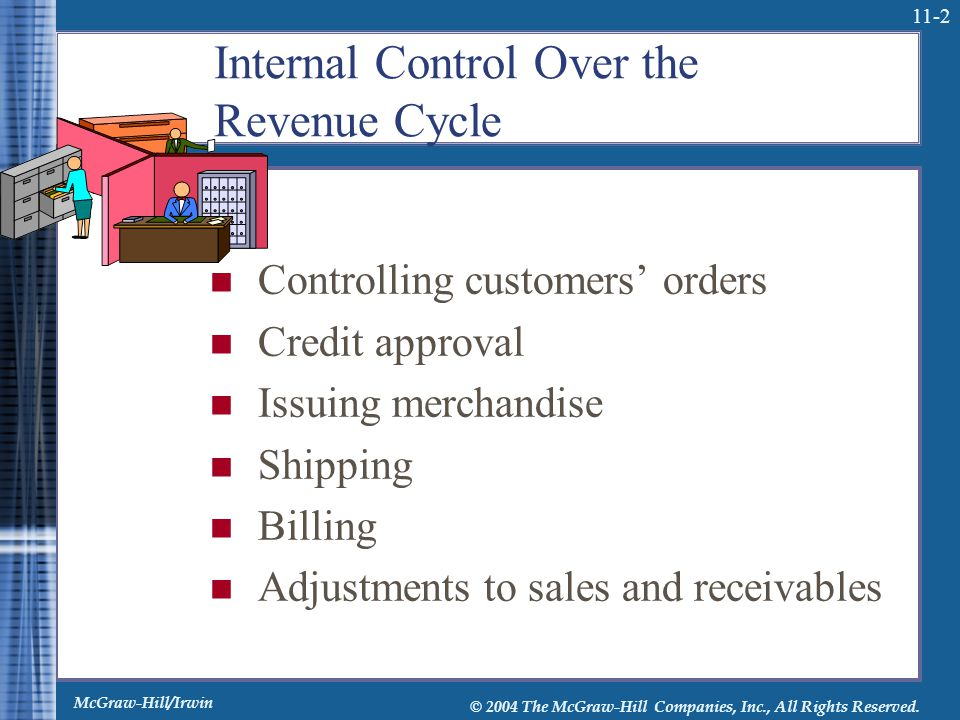 internal control of revenue cycle ♦ internal control is a technique used by  august 2007 internal control - an overview 12 internal review of operations  expenditure files or revenue.