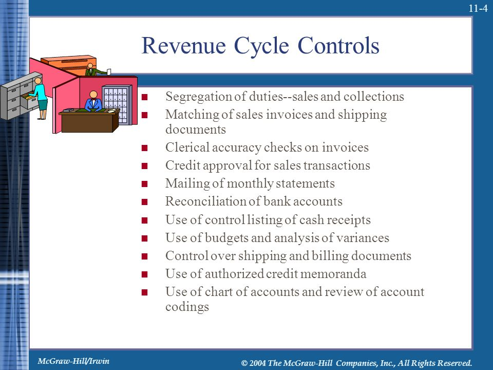 revenue cycle and control activities essay The growing importance of revenue cycle management: billing mistakes typically occur because visit activities vary from with compliance comes control and.