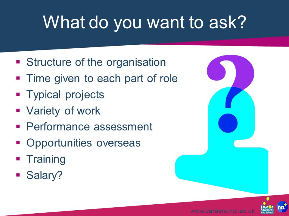 What do you want to ask Structure of the organisation