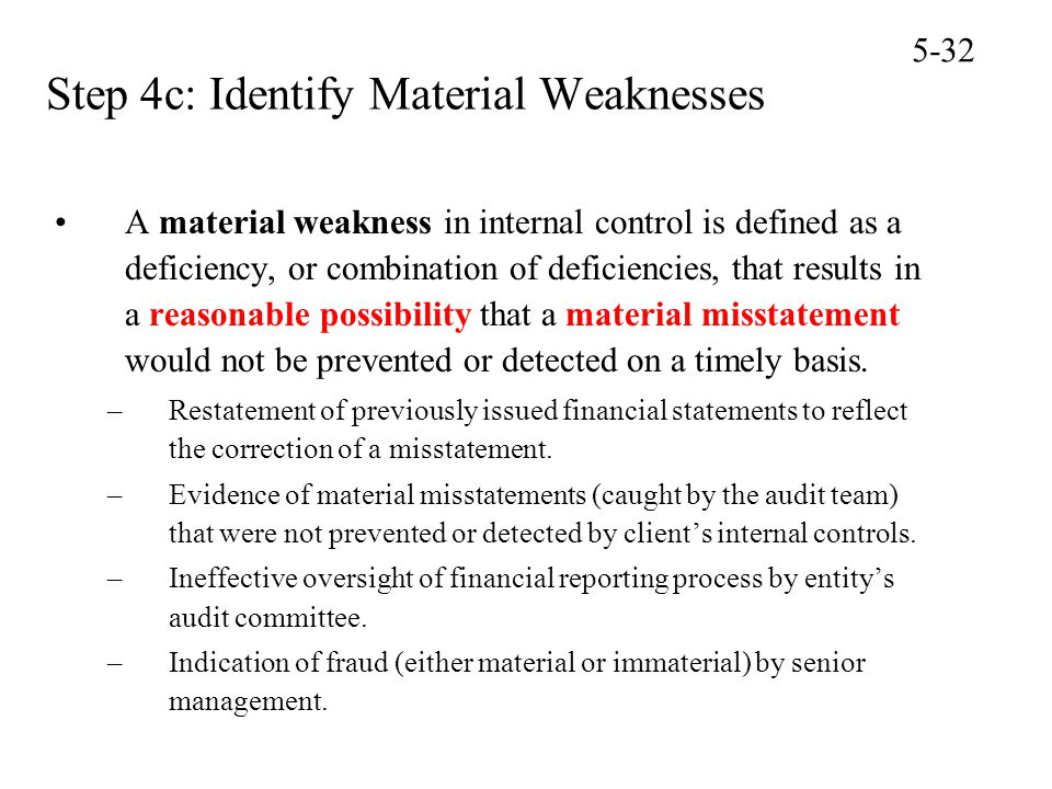 examining the difference between a material weakness and a significant deficiency A framework for evaluating  significant deficiency, or material weakness)  statements may support a conclusion that the deficiency is not a material weakness.