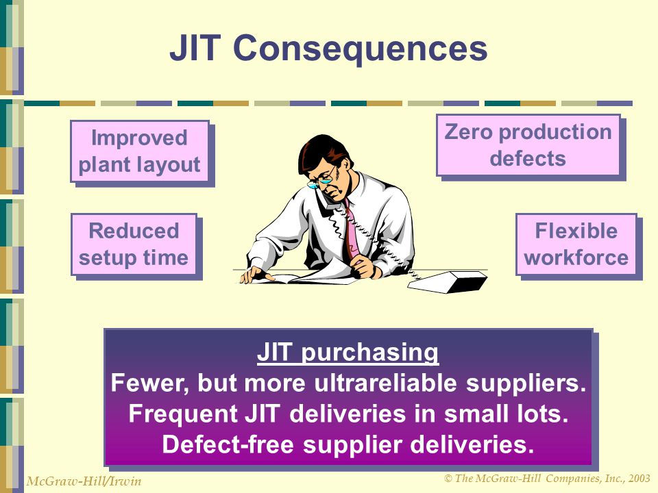 JIT Consequences JIT purchasing