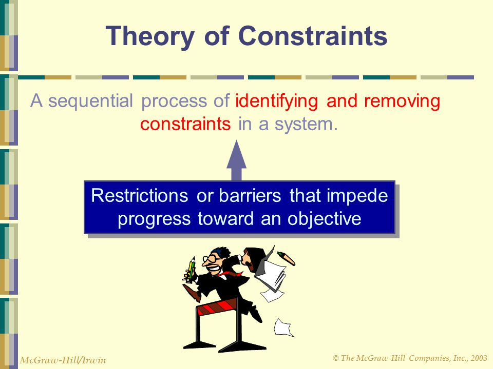 Restrictions or barriers that impede progress toward an objective
