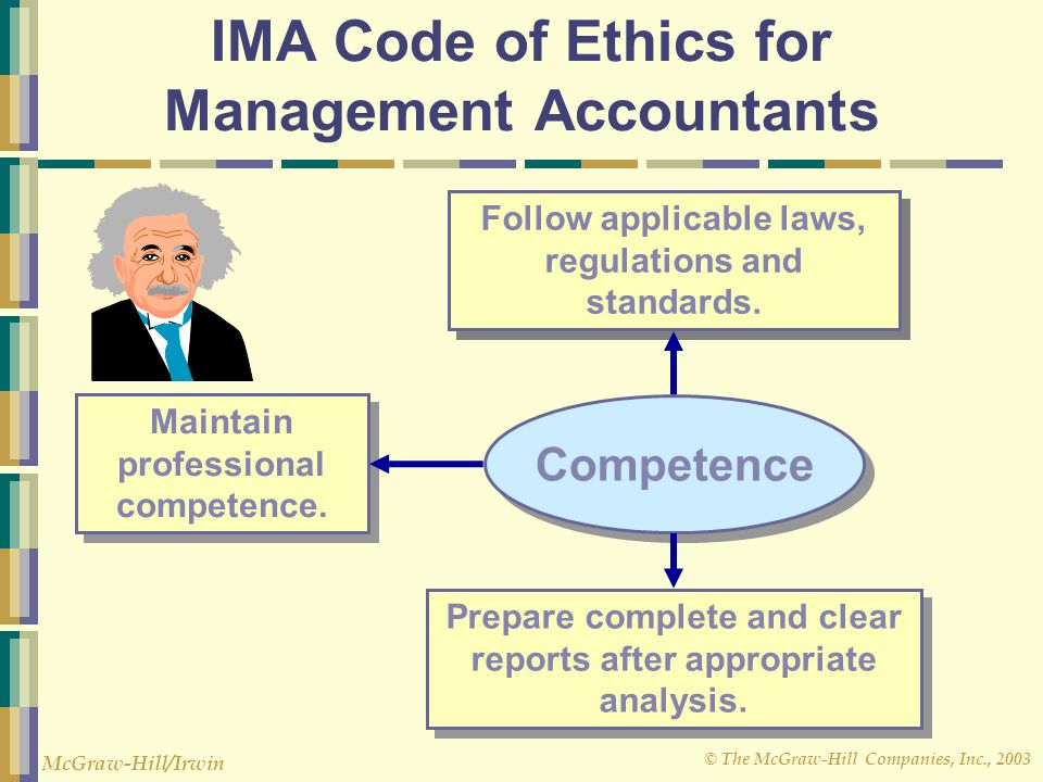 IMA Code of Ethics for Management Accountants