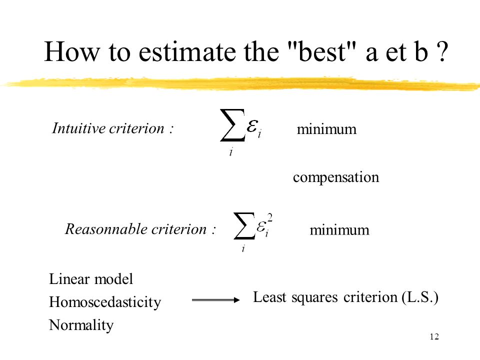 How to estimate the best a et b
