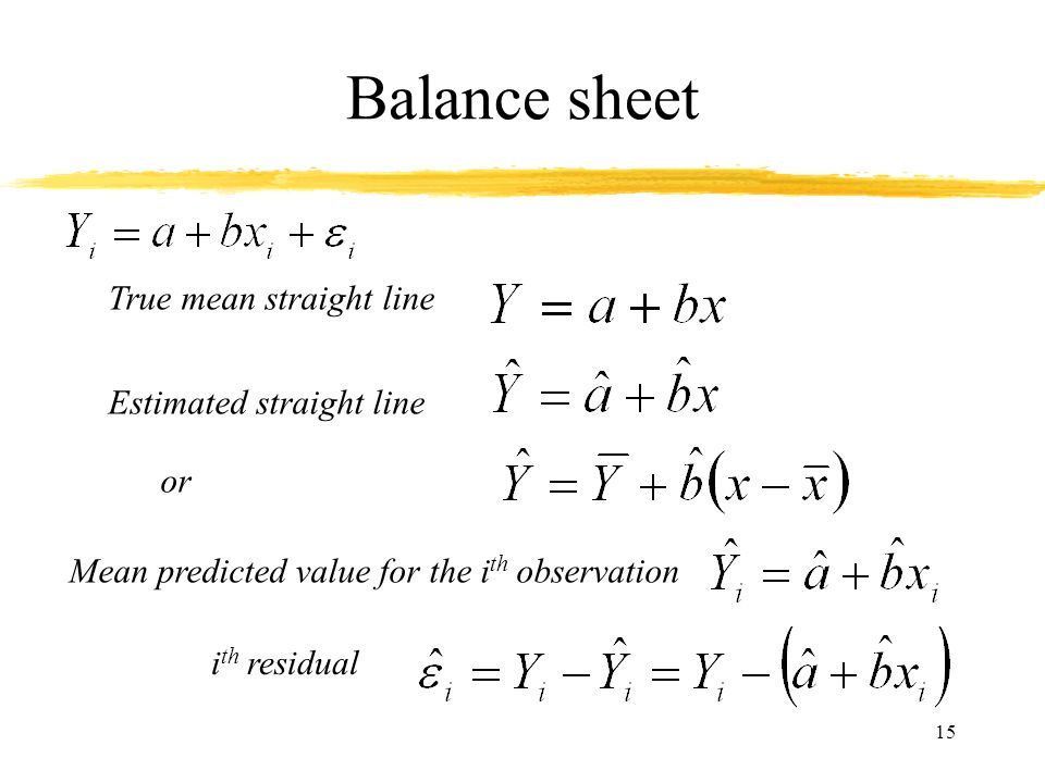 Balance sheet True mean straight line Estimated straight line or