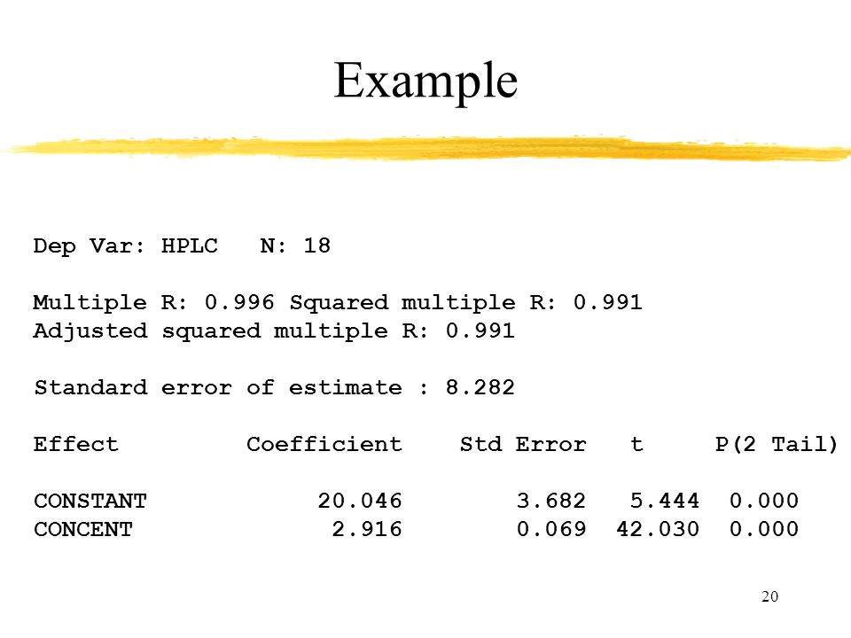 Example Dep Var: HPLC N: 18