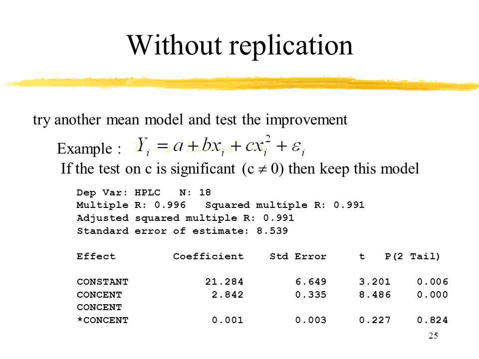 Without replication try another mean model and test the improvement