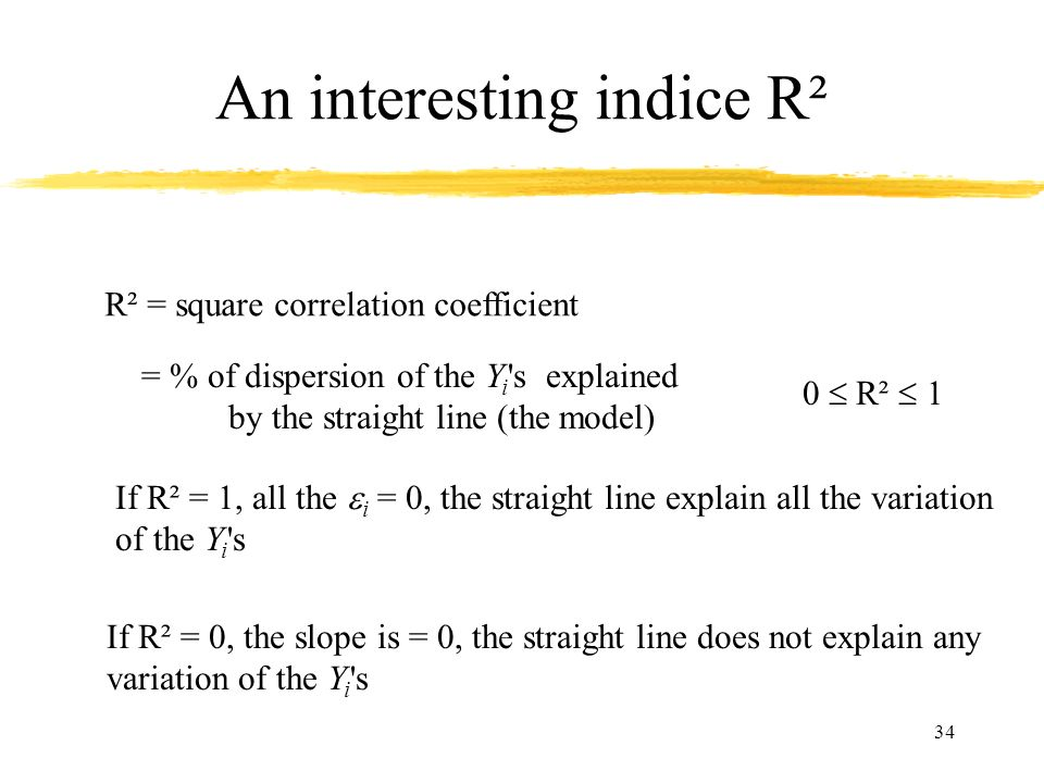 An interesting indice R²