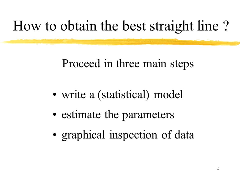 How to obtain the best straight line