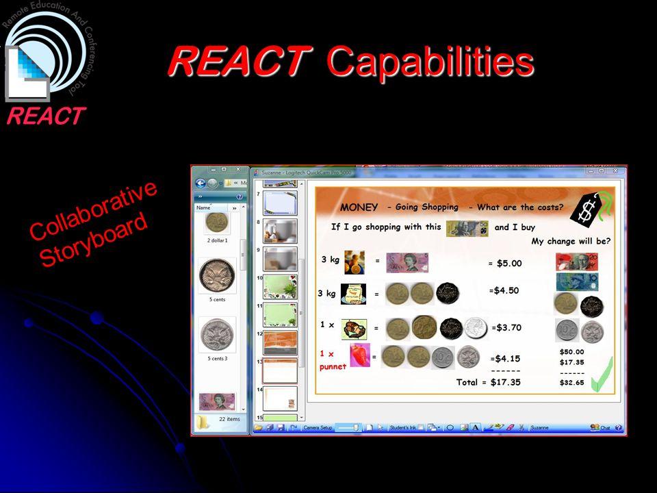 REACT Capabilities Collaborative Storyboard Numeracy lesson