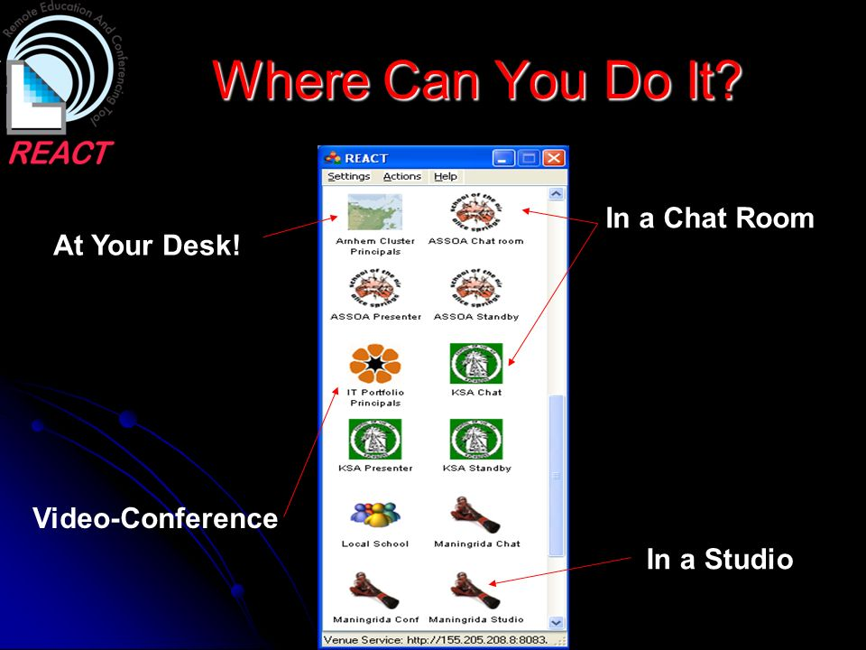 Where Can You Do It In a Chat Room At Your Desk! Video-Conference