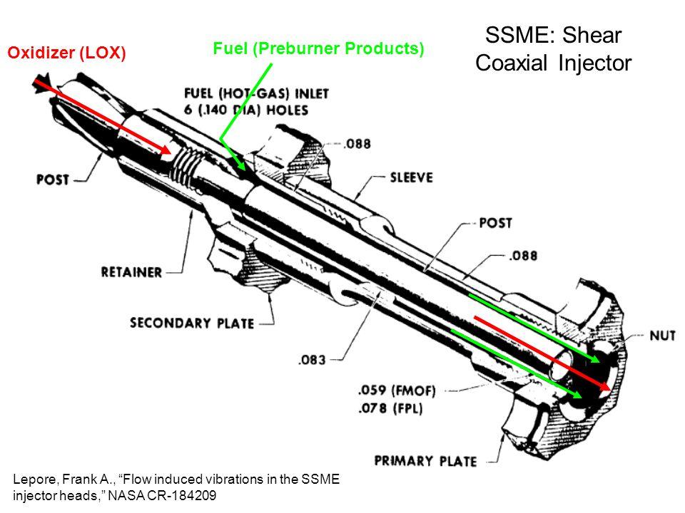 fuel for liquid rocket engines