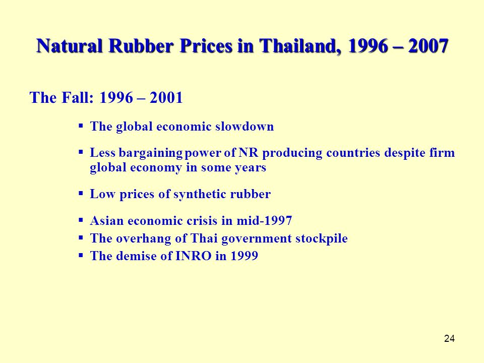Natural Rubber Prices in Thailand, 1996 – 2007