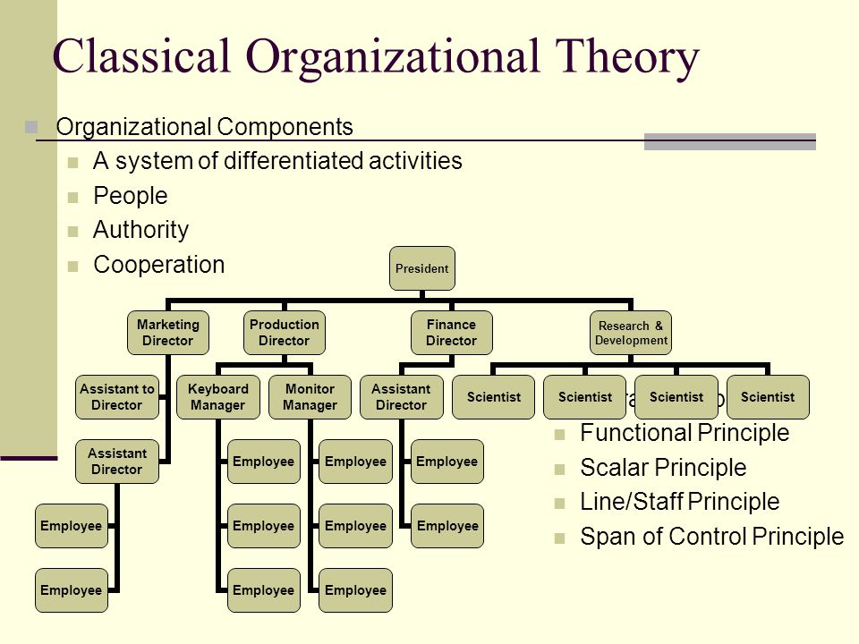classical organisational theory By: gilbert m forbes (a paper or material presented at the philippine normal university by gilbert m forbes as part of the required activities of the course ed m 506 research seminar in education with dr roderick a tadeo as professor) i classical organizational theory/ school the classical school is.
