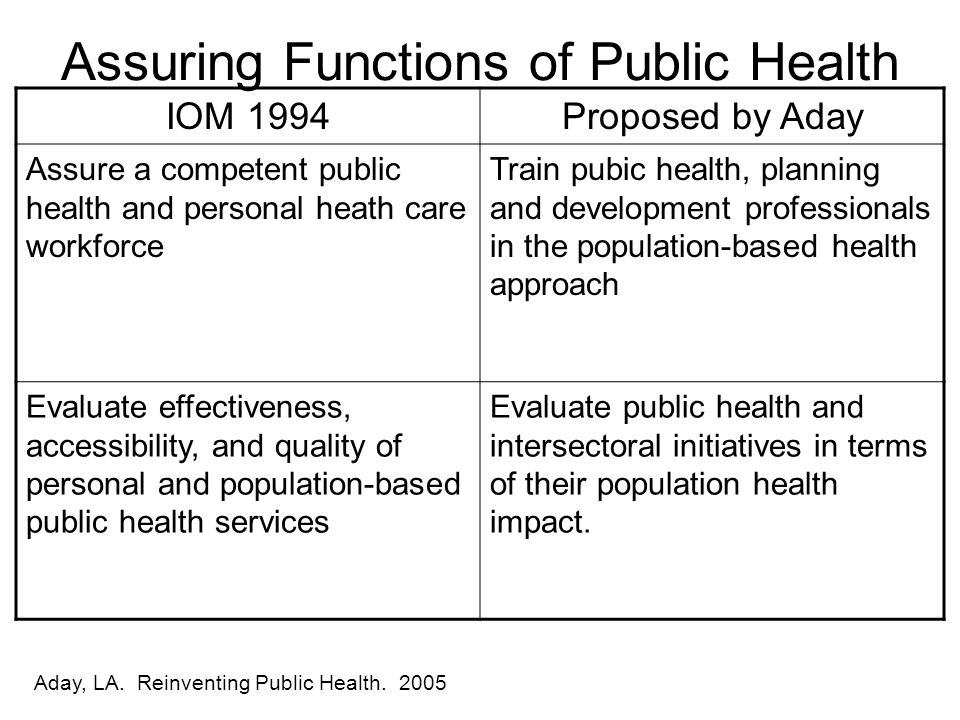 Assuring Functions of Public Health